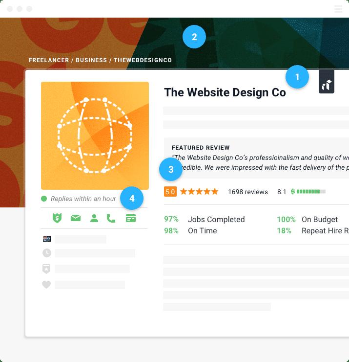 Corporate-profilside
